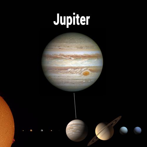 Jupiter-im-Sonnensystem