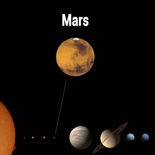 Mars-im-Sonnensystem