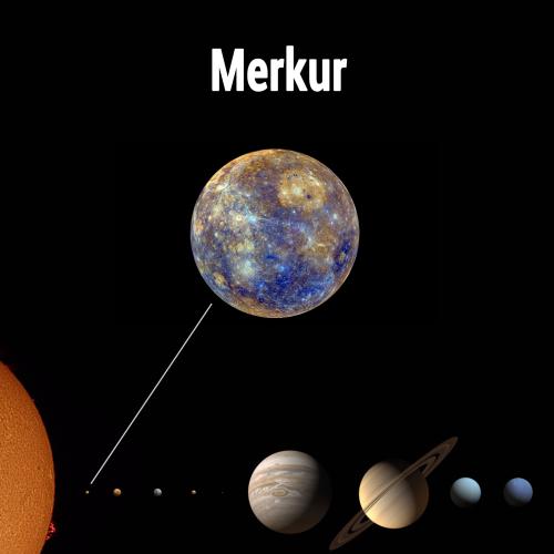 Merkur-im-Sonnensystem
