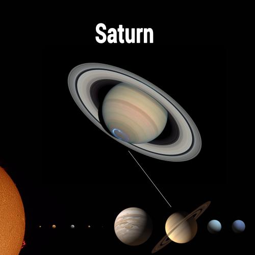 Saturn-im-Sonnensystem