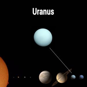 Uranus-im-Sonnensystem