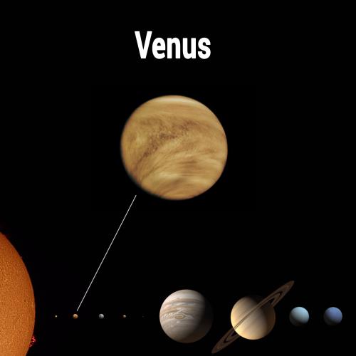 Venus-im-Sonnensystem